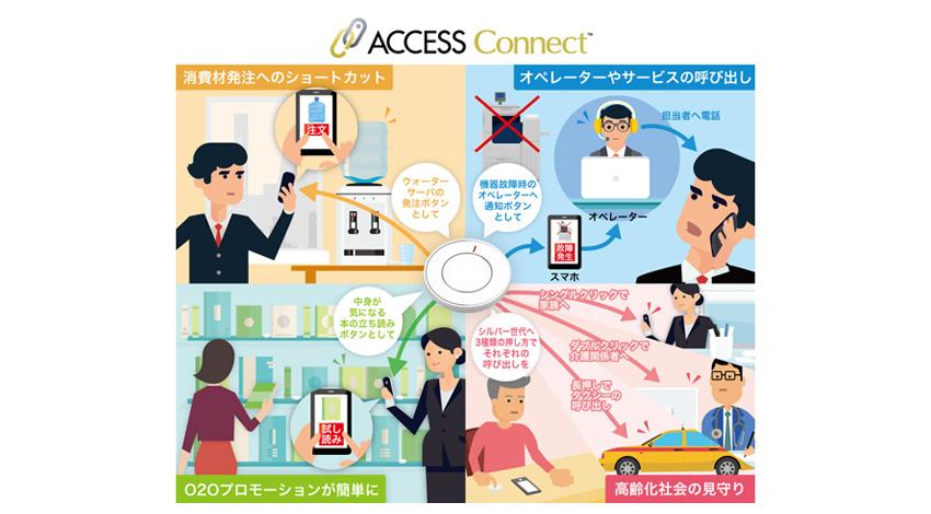 ACCESS、IoTサービスへのアクセスを簡素化する、画期的な「ボタンビーコン(TM)」を開発、提供開始