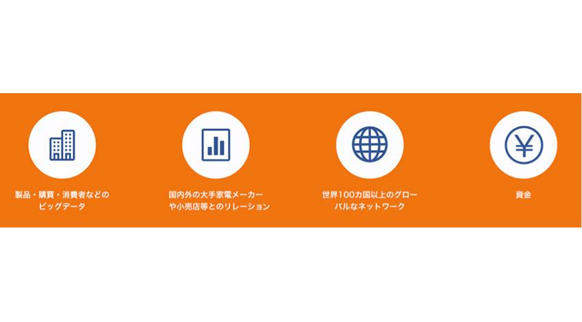 GfKとスタートアップ、オープンイノベーション開始 ビッグデータで新しい未来を創る