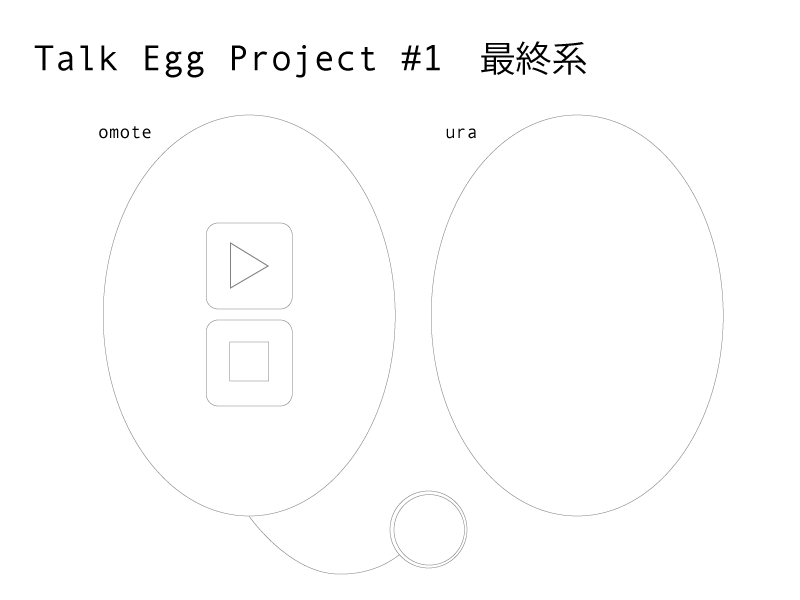 Talk Egg Project