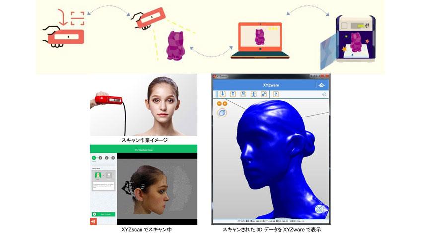 XYZプリンティングジャパン、あらゆるオブジェクトを片手で手軽に3Dスキャン「XYZprinting ハンドヘルド 3Dスキャナー」発表