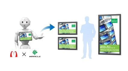 M-SOLUTIONSとミラクル・リナックス、Pepperとデジタルサイネージの連携機能を共同開発 〜Pepperとの応答により表示するコンテンツをデジタルサイネージで再生可能に〜
