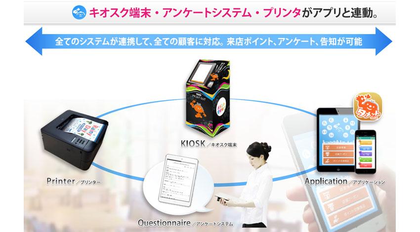 シーグリーン、iBeacon+音波でより狭いエリアのO2O施策をサポート  小規模店舗のO2O導入を容易にする拡張型来店ポイントアプリをリリース