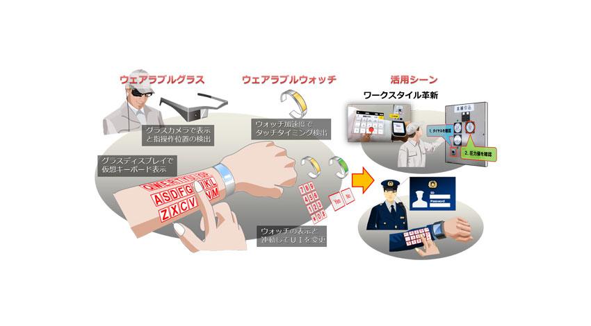 NEC、腕を仮想キーボード化するユーザインタフェースを開発