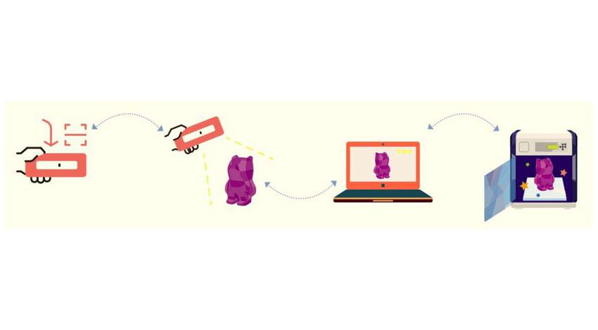 XYZプリンティングジャパン、「XYZprinting ハンドヘルド 3Dスキャナー」の正式販売を開始