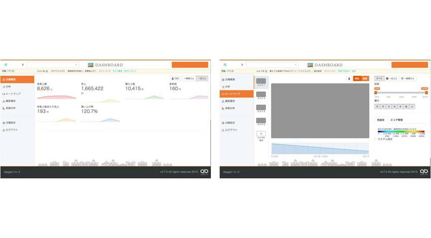 ビジョンメガネ、ディープラーニングを活用した、店内最適化プラットフォーム「ABEJA Dashboard」をテスト導入