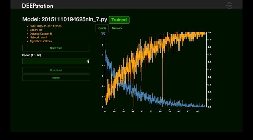 UEI、国産深層学習フレームワーク ChainerベースのGUI環境『DEEPstation』を提供開始