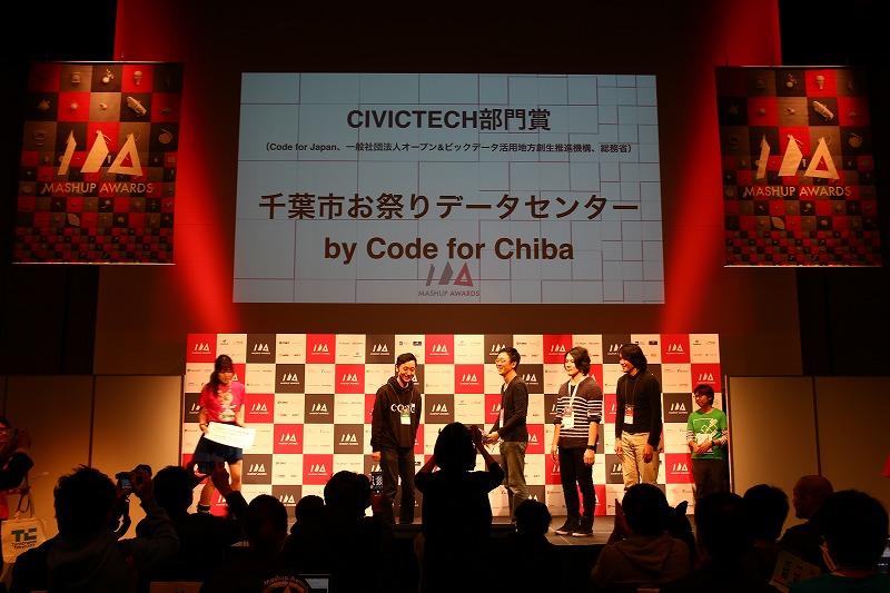 MA11 千葉市お祭りデータセンター by Code for Chiba
