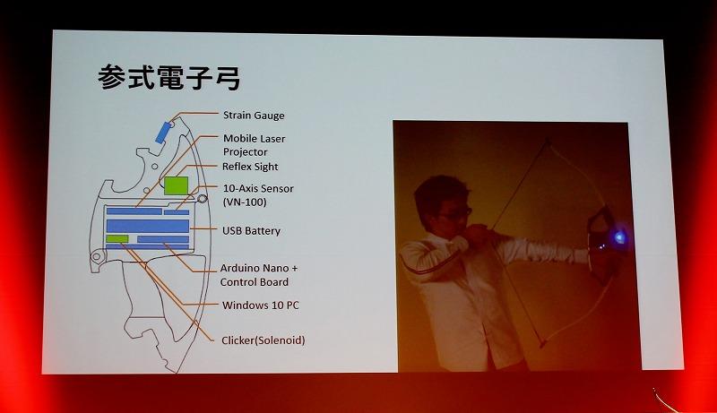 MashupAward11 優秀賞は本物の弓を使ったARゲームシステム「参式電子弓」