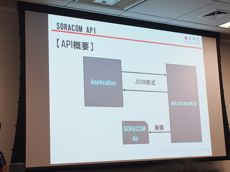 SORACOMのAPIを使ってSIMにあんなことやこんなこと(仮) 山口博史氏 @AMG Solution
