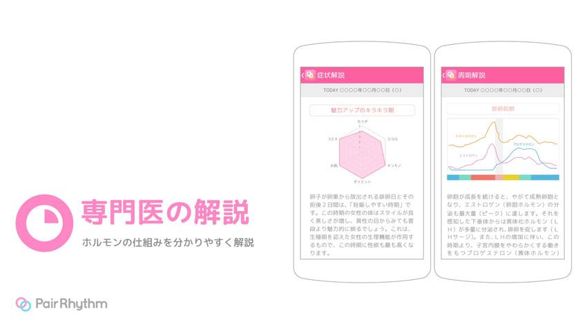 東芝の基礎体温計とピノ・アソシエイツのアプリ「ペアリズム」の連携開始