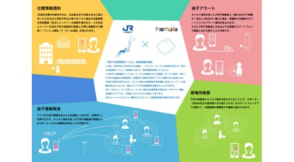 HAMOLO、JR西日本と共同で「見守り位置検索サービス」の実証実験を開始