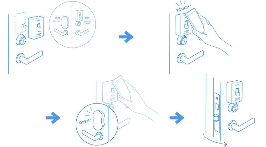 フォトシンス、スマホをかざすだけでスマートロック「Akerun」のiBeaconを用いた追加アクセサリ「Akerun Touch」を提供開始