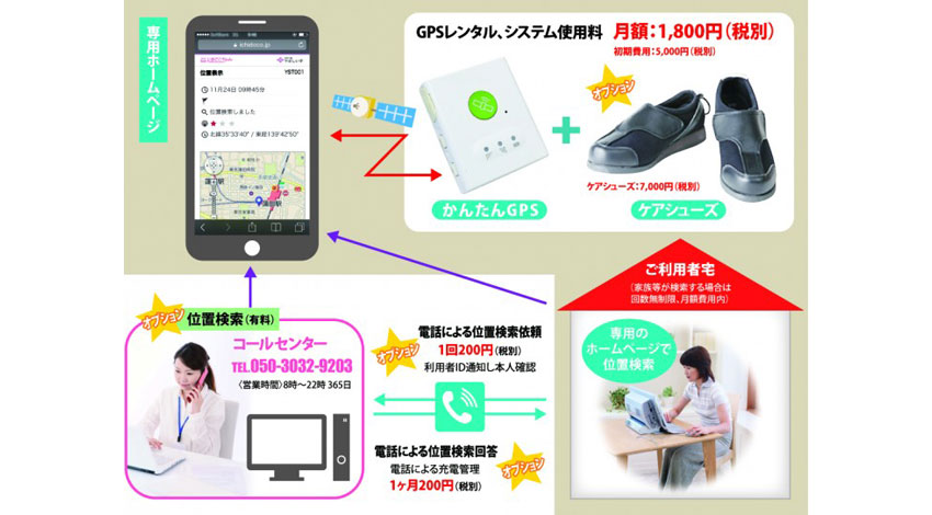 やさしい手、GPSから位置情報の提供を行う生活支援「いまどこちゃんサービス」提供開始