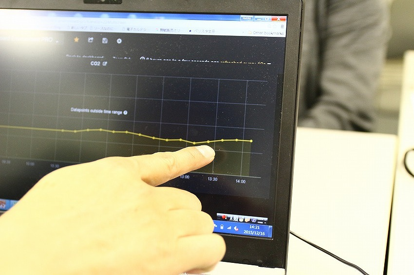 手軽にセンサーで情報を集める「IoT PoCパッケージ」、三井物産エレクトロニクス、ウフル 担当者インタビュー