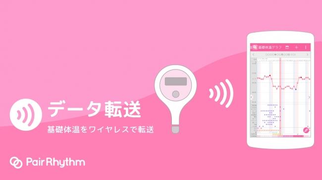 ピノ・アソシエイツの「ペアリズム」、基礎体温データをスマートフォンにワイヤレスで転送可能に