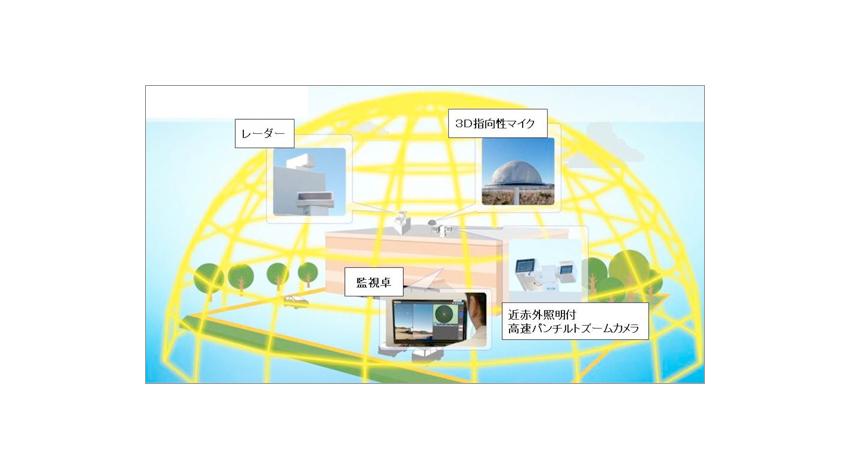 セコム、侵入したドローンを自動的に検知・追跡・異常通知する「セコム・ドローン検知システム」を発売