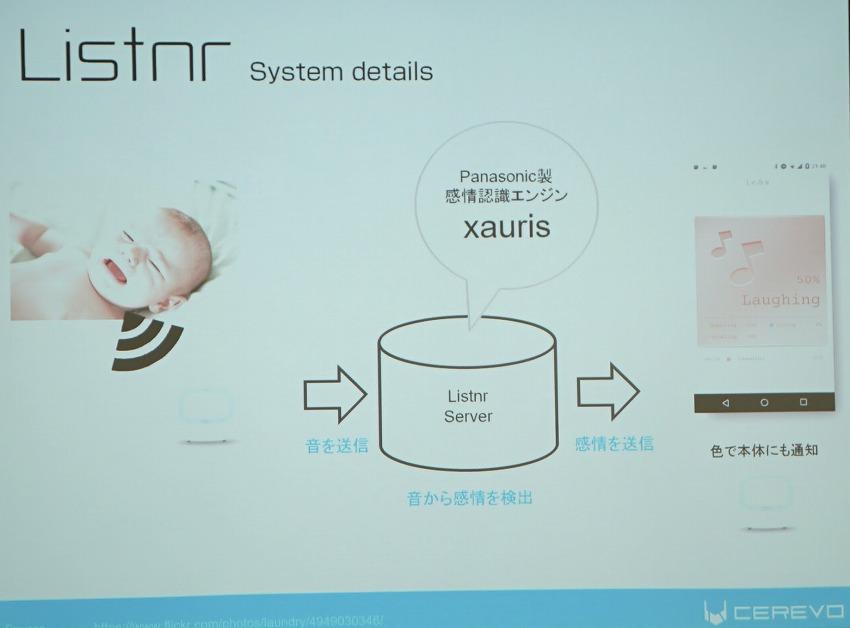 セレボ、乳児の声の感情を認識するスマートマイク「Listnr(リスナー)」発売