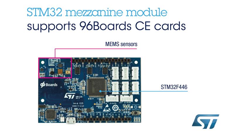 ST、96Boards Consumer Editionの新しいメザニン・ボード規格に準拠した STM32と各種センサ搭載小型拡張ボードを発表