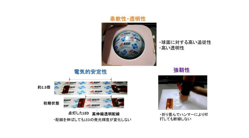 産総研、トクセン工業と共同で電気を通す透明ラップフィルムを開発、生鮮食品の包装がセンサーに