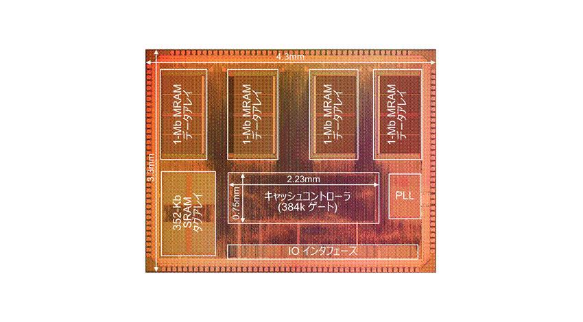 東大、省電力性能高いキャッシュメモリを実現するノーマリーオフ技術を開発。従来比で消費電力10分の1以下を達成。