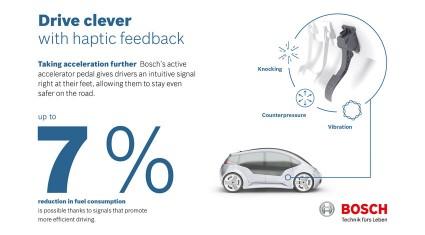 ボッシュ、軽い振動でドライバーのエコドライブを促し逆走車等の警告が可能な「アクティブアクセルペダル」を開発