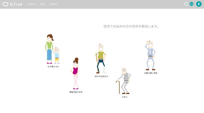 トリプル・ダブリュー・ジャパン、「DFree」の開発がNEDO助成事業として採択