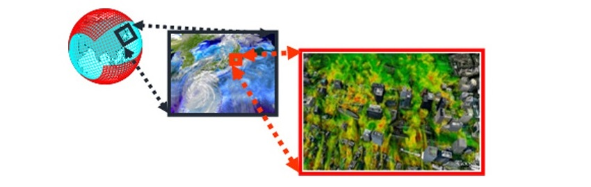 JAMSTECとNTT、地球シミュレータとエッジコンピューティングを活用した階層・分散ネットワーク型気象予測システムの共同研究