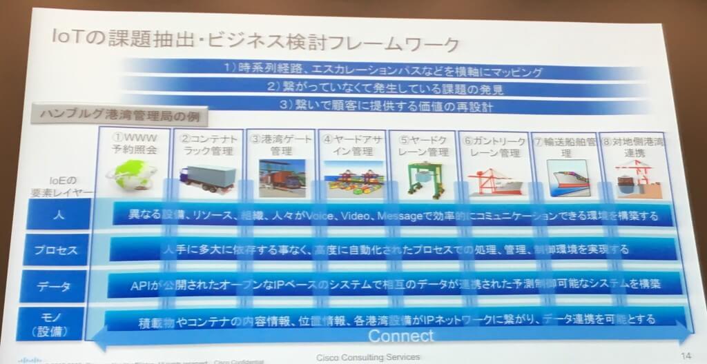 シスコ 八子氏 OMC2016