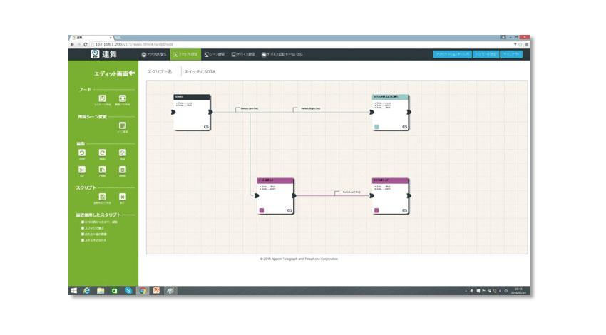 NTT、ロボットやデバイスを連携制御できる技術「R-env:連舞™」のオープンな開発を推進