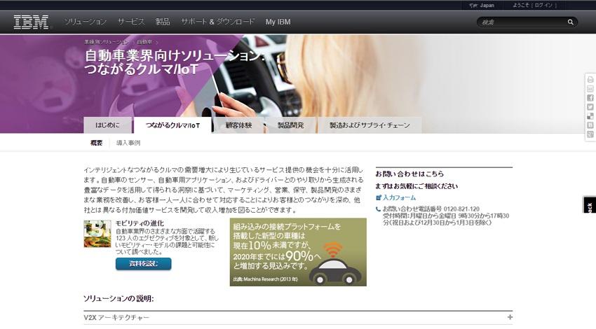 IBM-つながるクルマIoT_-自動車業界向けソリューション