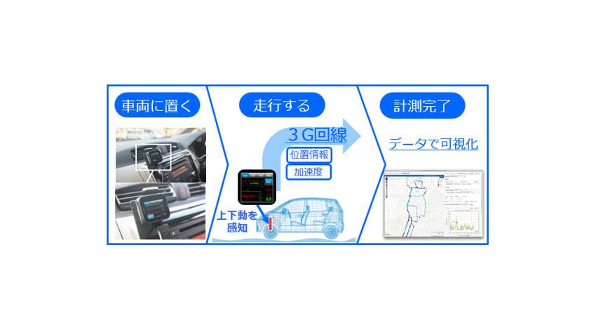 BIGLOBE、Android(TM)搭載のIoT端末「BL-01」の開発キットを提供開始