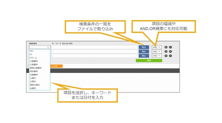 UBIC、特許調査・分析システム「PATENT EXPLORER」に特許データ収録
