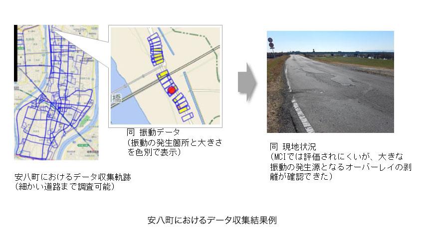 岐阜大学、建設研究センターと富士通グループ、スマートフォンを利用し岐阜県内市町村の道路舗装維持管理を支援
