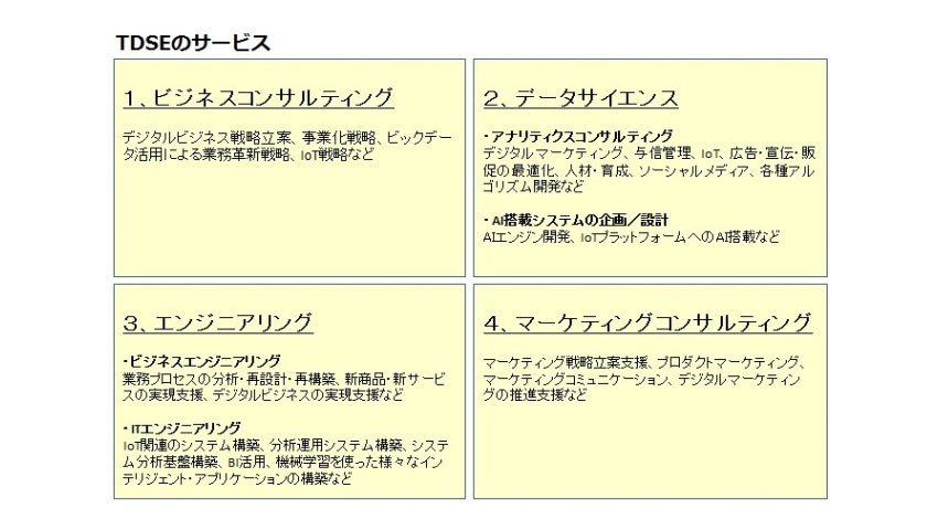 テクノスジャパン、テクノスデータサイエンス・エンジニアリング株式会社が本格始動