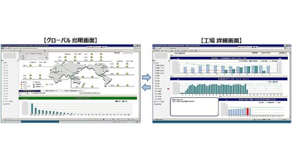 富士通、スタンレー電気の全世界主要27工場の電力量削減を支援