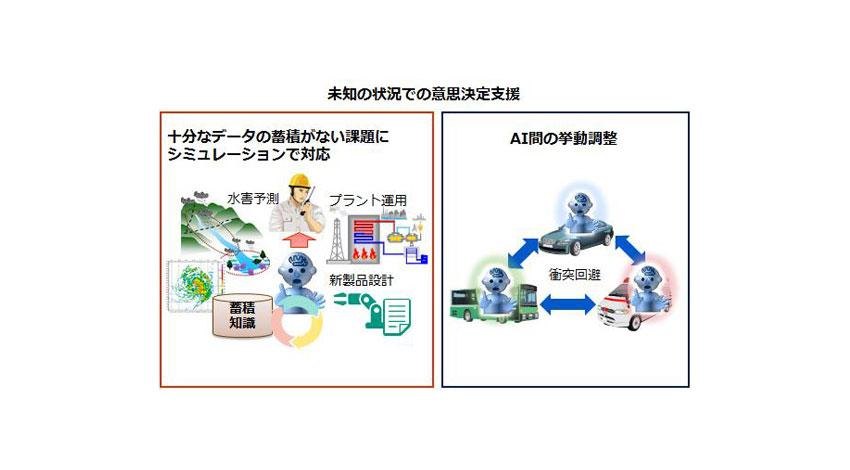 NECと産総研、「産総研-NEC 人工知能連携研究室」を設立