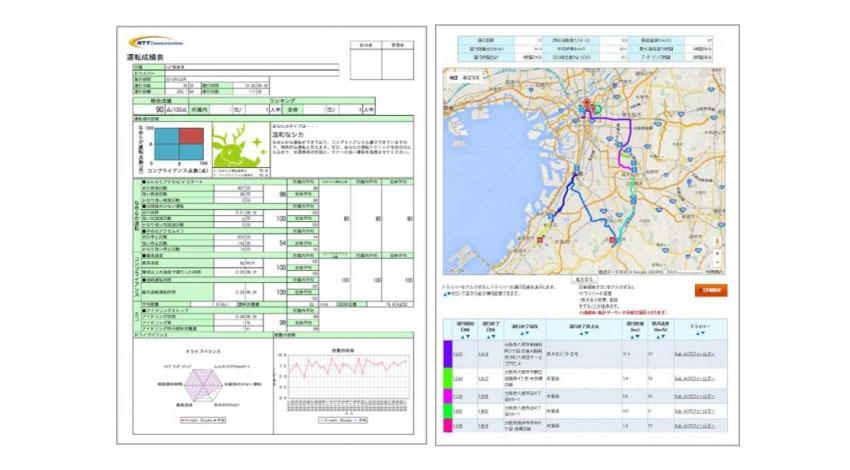 NTTコミュニケーションズ、営業車両の運行管理を手軽に実現するIoTトライアルパック「Connected Vehicle」を提供開始