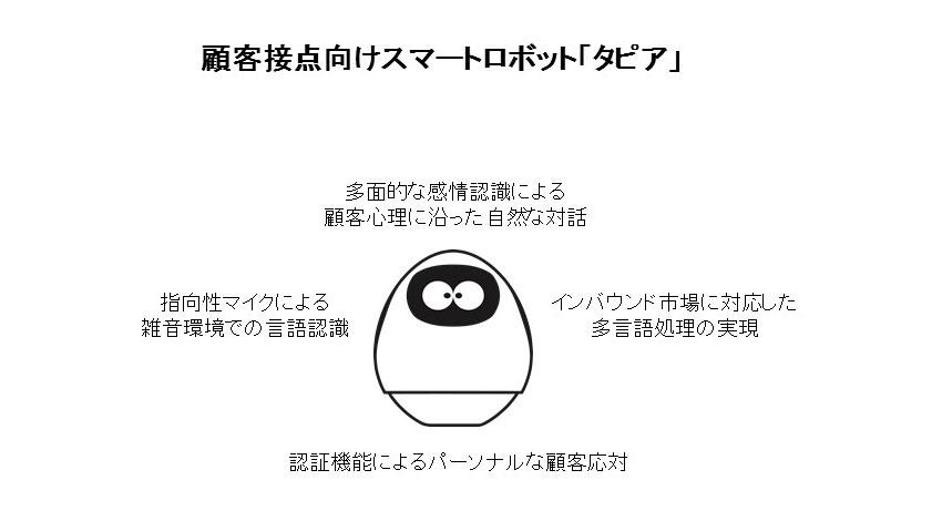 DMM.com・PwCコンサルティング・MJI、感情認識ロボットを活用したマーケティング支援で協業