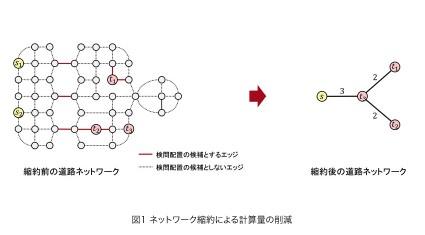 富士通研究所と電気通信大学、都市の警備配置問題を高速に解くAI数理技術を開発