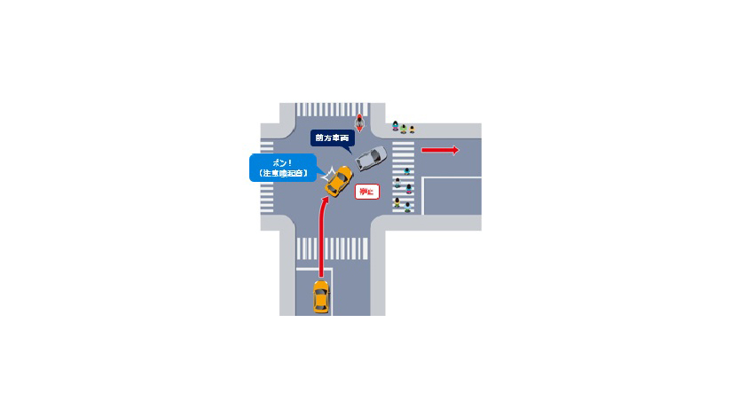 パイオニア、先進運転支援を実現する「マルチドライブアシストユニット」を発売