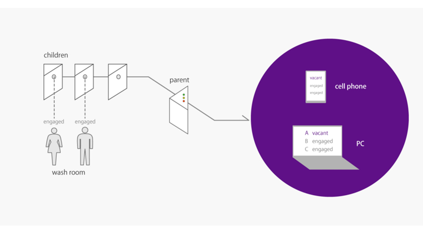 バカン、トイレ空席管理IoTサービス「Throne(スローン)」を本格展開