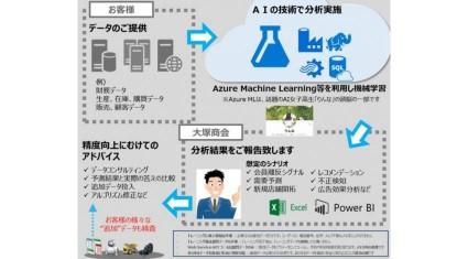 大塚商会、機械学習を利用した無料のデータ分析サービスを提供開始