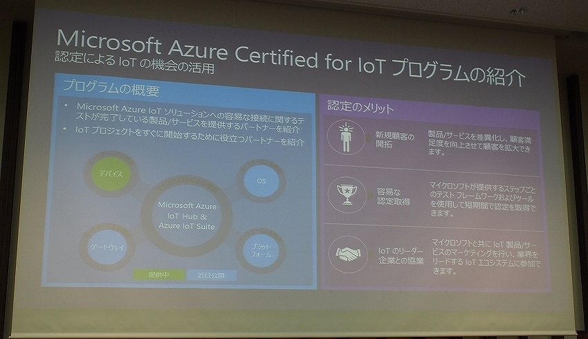 1.Azure Certified for IoT の紹介