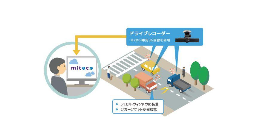 テラスカイ、ソーシャルウェア『mitoco(ミトコ)』に2つ目のIoT機能「車両管理オプション」を搭載