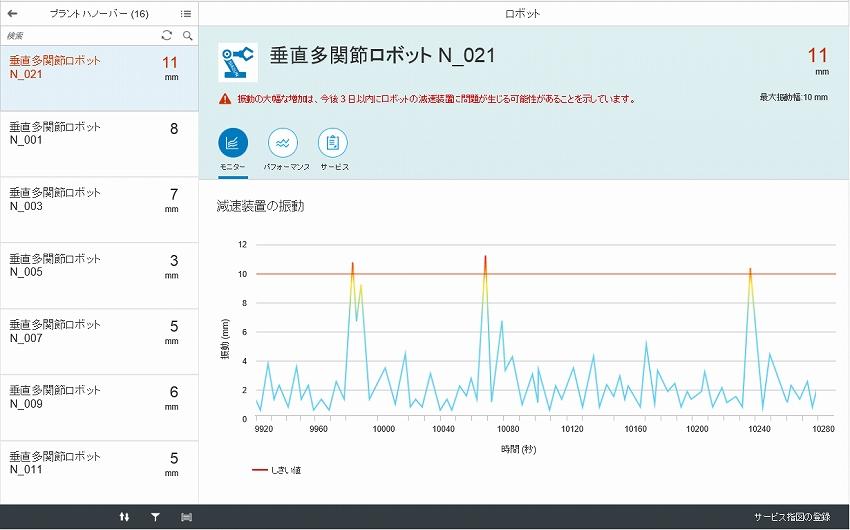 SAP JAPAN