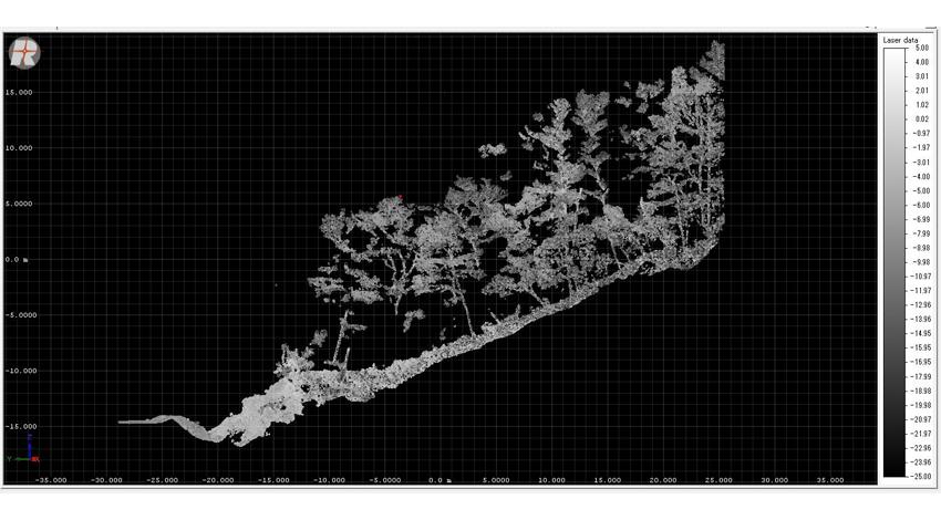 鹿島、ニコン・トリンブルとルーチェサーチと共同でドローンによるレーザ測量を開発、実用化