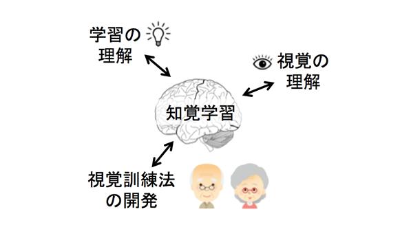 AI_ ImPACTプログラム図1