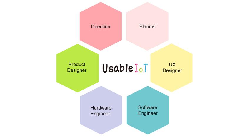 エスキュービズム・テクノロジー、企業の課題をIoTで解決する、プロトタイピングから製品化までをプロジェクトチームが支援