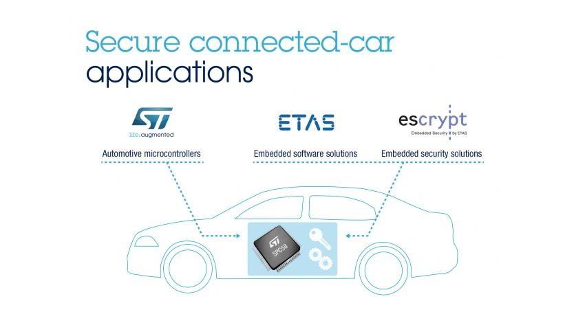 ST、セキュアかつコネクテッドな車載機器の開発効率化に向け、ETASおよびESCRYPTと協力