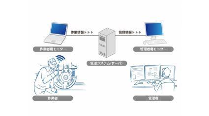 KTC、工具とウェアラブル端末を連携した「次世代作業トレーサビリティシステム」の開発を本格化